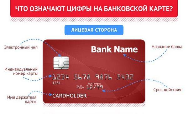 Взять кредит наличными в камышине